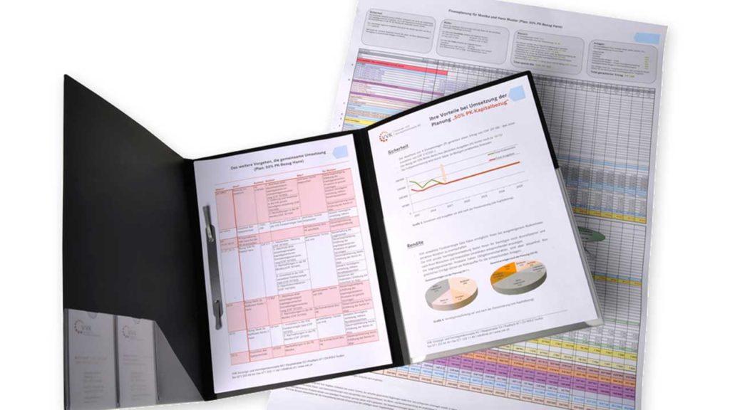 VVK-Finanzplan